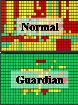 SMART Guardian vs Normal Flash Management - More good Blocks