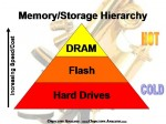 DRAM, Flash, and HDD Hierarchy