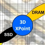 3D XPoint Report Graphic