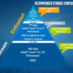 Intel's Optane Pyramid