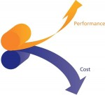 DensBits Promises Higher Performance While Reducing Cost