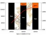 Objective Analysis 2012 Enterprise SSD Report