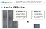 Nimbus Gemini vs other SSD array rack space for 5M IOPS