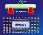 Micron's View of Computing - Speaker is the CPU, Audience is Storage