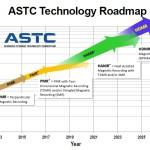 ASTC 2016 HDD Roadmap